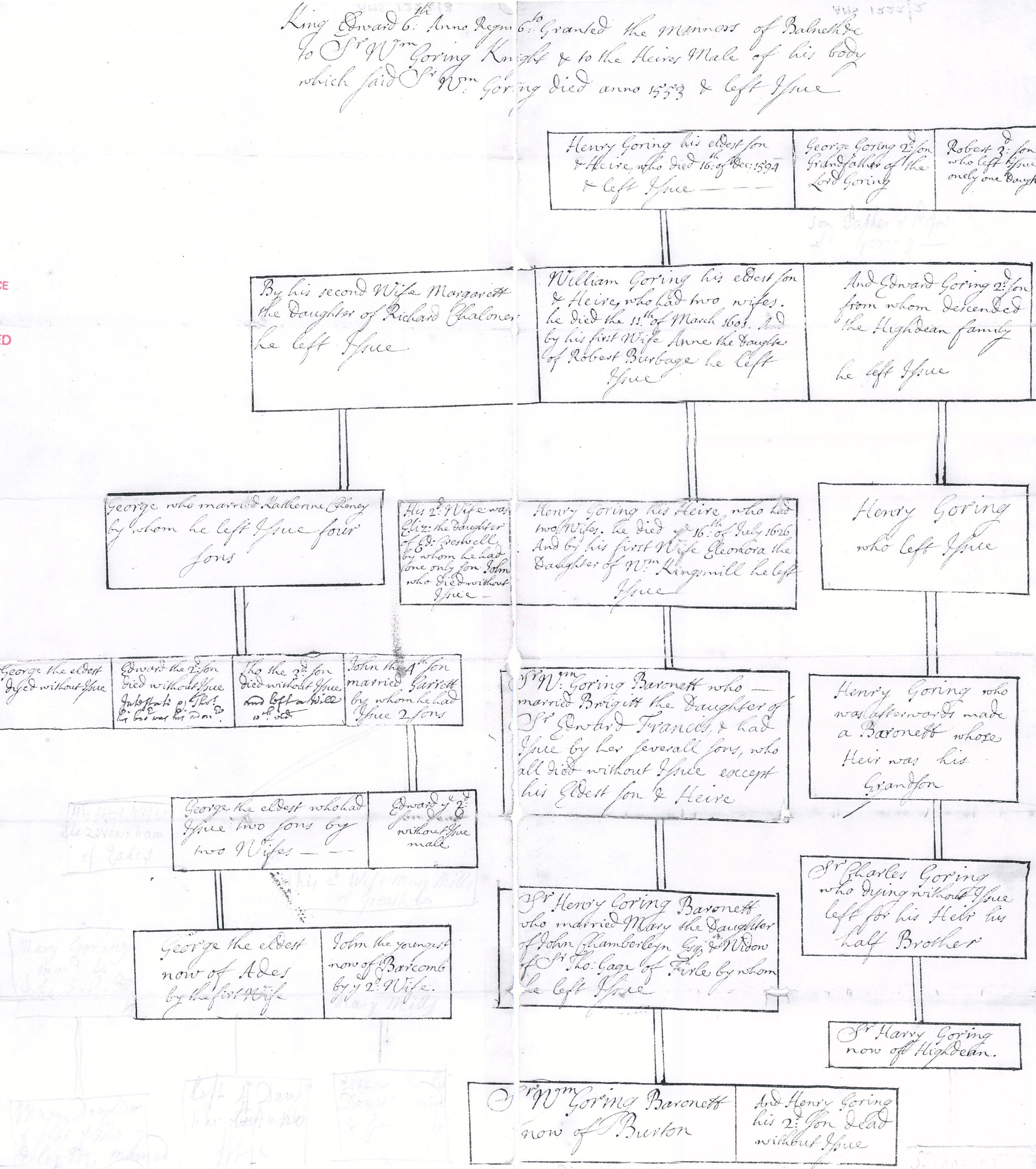 Hand drawn Goring pedigree from Balneath dispute document about 1725